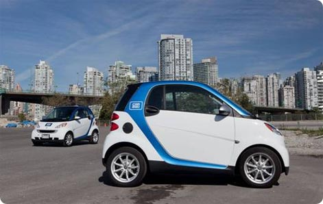 Smart car sharing w Polsce